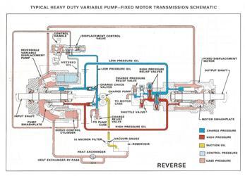 Sundstrand Series 20 Fixed Motor Reversed Diagram