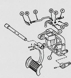 John Deere Crawler 755B Remove & Install Park Brakes