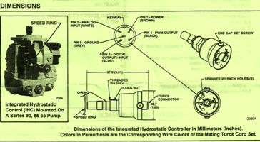 Sundstrand Sauer Integrated Hydrostatic Controller