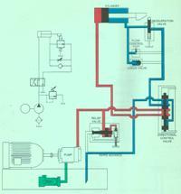 Rapid Advanced Circuit