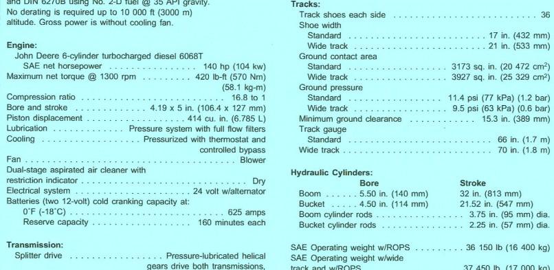John Deere Excavator 755B Specs