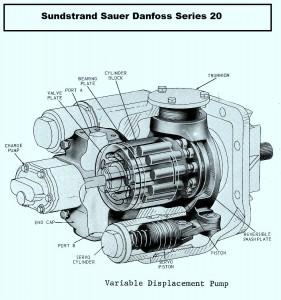 20 series variable dis placement pumpbreakdown
