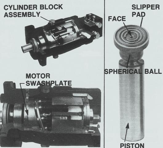 Sundstrand Sauer Danfoss Series 20 – Axial Piston Slipper Pad Design