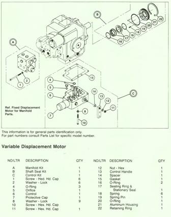 Sundstrand Sauer Danfoss Series 20 Variable Displacement Motor Diagram