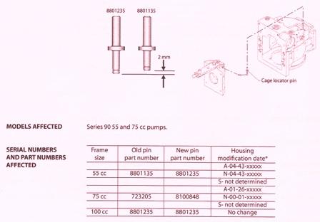 Sundstrand Sauer Danfoss Series 90 – Cage Locator Pin