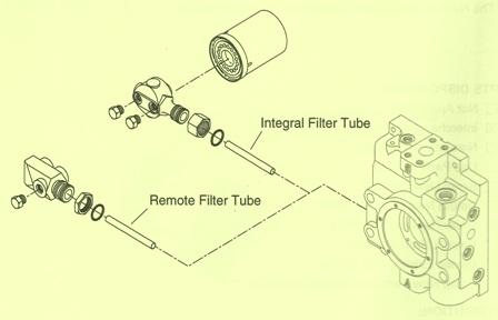 Sundstrand Sauer Danfoss Series 90 Filter Tube Changes