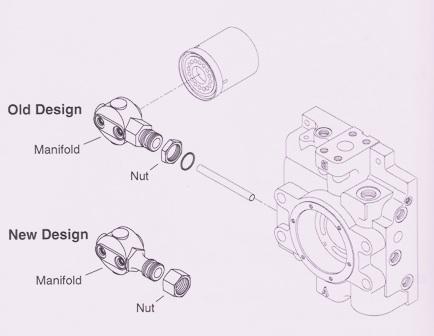 Sundstrand Sauer Danfoss Series 90 – Integral Filtration Manifold