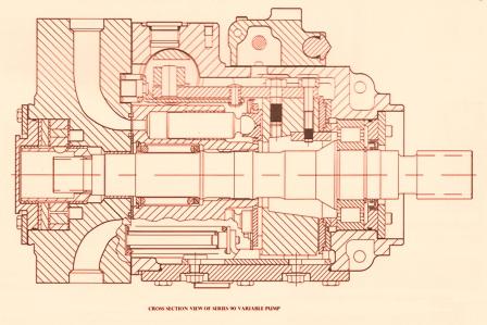 Sundstrand Sauer Danfoss Series 90 – General Info