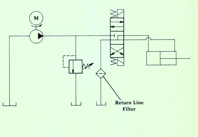 How a Return Line Filter Works