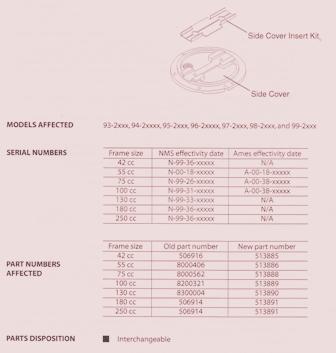 Sundstrand Sauer Danfoss Series 90 – Side Cover Insert Change