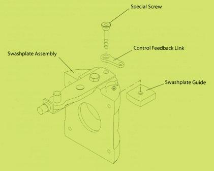 Sundstrand Sauer Danfoss Series 90 75cc – Feedback Link Retention