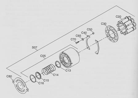Sundstrand Sauer Danfoss Series 90 Remove Valve Plate from Cylinder Block