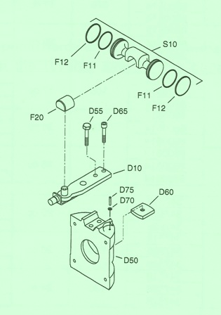 Sundstrand Sauer Danfoss Series 90 Servo Arm Change