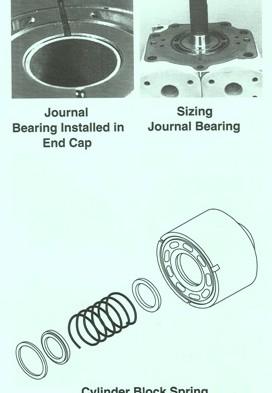 Sundstrand Sauer Danfoss Series 90 Journal Bearings & Cylinder Block Install