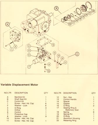 Sundstrand Sauer Danfoss Series 20 Variable Displacement Motor