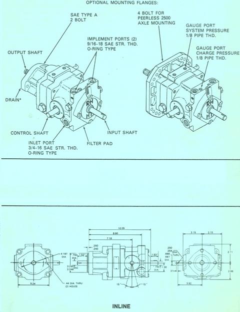 Sundstrand Sauer Danfoss Series 15 Inline