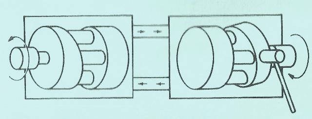 Sundstrand Sauer Danfoss Series 15 Variable Displacement Pump