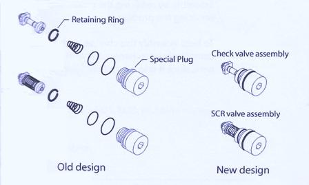 Sundstrand Sauer Danfoss Series 40 Retention Method for Check Valves