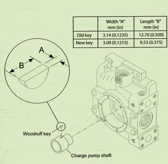Sundstrand Sauer Danfoss Series 90 Charge Pump Shaft Key Change