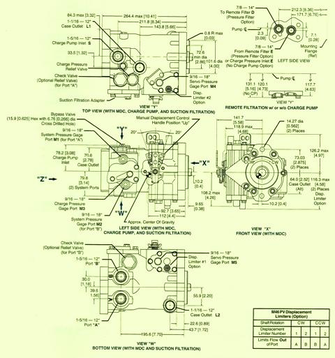 Sundstrand Sauer Danfoss Series 40PV Pump Filtration, MDC & Displacement Limiters