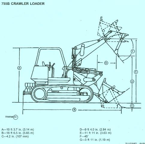 John Deere 755B Crawler Specs