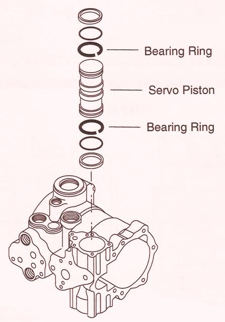Sundstrand Sauer Danfoss Series 40 Brass Bearing Ring