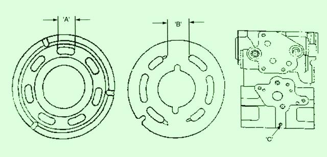 Sundstrand Sauer Danfoss Series 40 – Part Identification