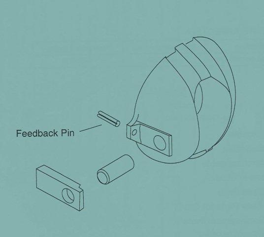 Sundstrand Sauer Danfoss Series 40 – Changes in Swashplate Feedback Pin