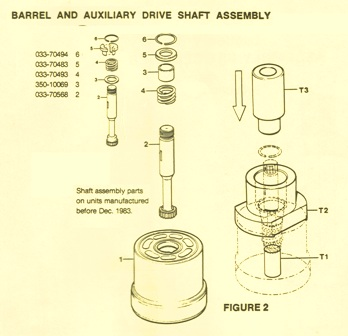 Denison Goldcup Model C/A Barrel & Auxiliary Drive Shaft Assy