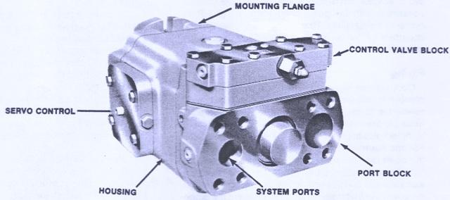 Denison Goldcup 6/7 Axial Piston Pump Features