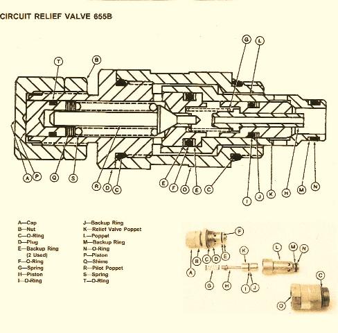 John Deere 655B/755B Crawler System Relief Valve & Circuit Relief Valve