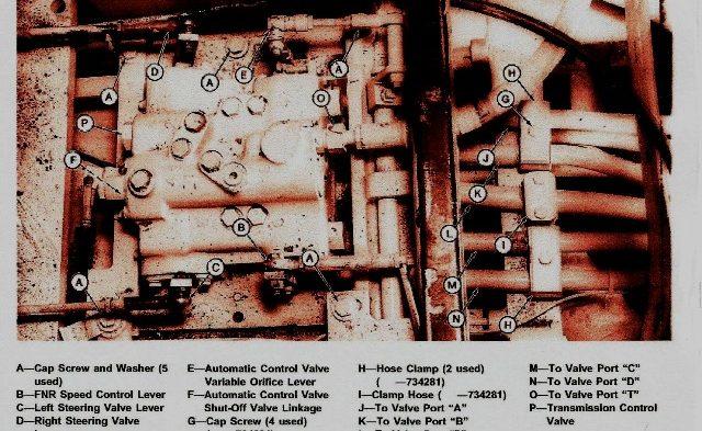 John Deere 755B Transmission Control Valve