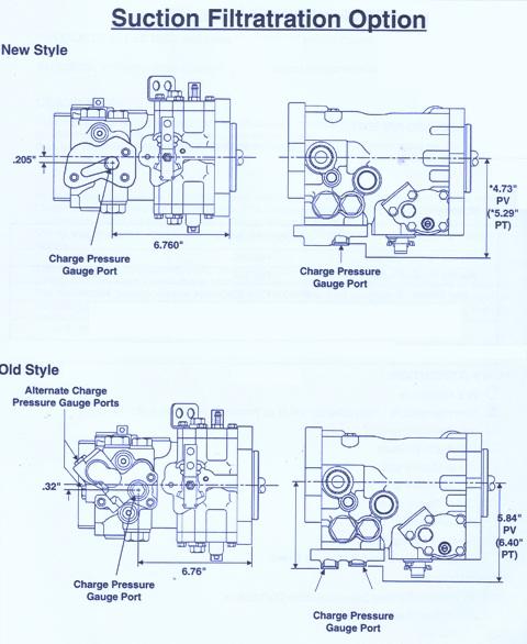 Sundstrand Sauer Danfoss Series 40 M46 Filtration Options