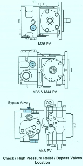 Sundstrand Sauer Danfoss Series 40 Bypass Valves