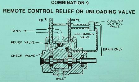 Vickers Hydraulic Vane Pump Part 2