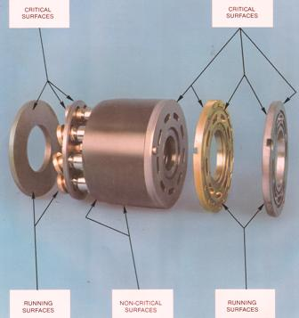 Sundstrand Sauer Danfoss Series 20 Rotating Group Identifying Parts Crucial Sides
