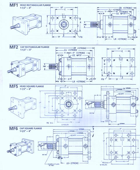 Rexroth Mounting Flange Dimensions