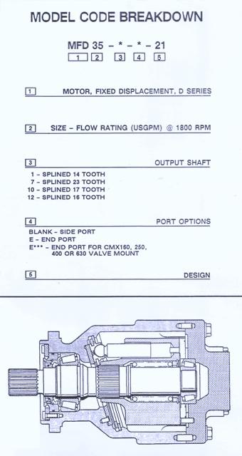 Vickers Fixed Displacement Piston Motor Model Code Breakdown