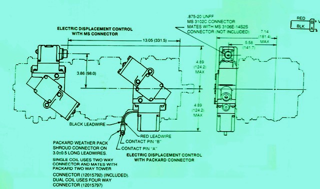 Sundstrand Sauer Danfoss Output Flow Direction vs EDC Signal Input