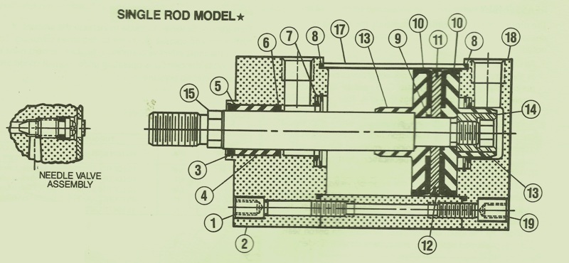 Rexroth Pneumatic Cylinders 1 1/2″ – 4″ Bore Parts List & Assembly
