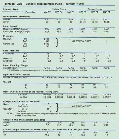 Sundstrand Sauer Danfoss Series 40 M46 Data Sheet on a Tandem Pump Part 1