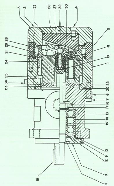 Denison Hydraulic Fluid Motor – 600, 700 & 800 Series Part 1