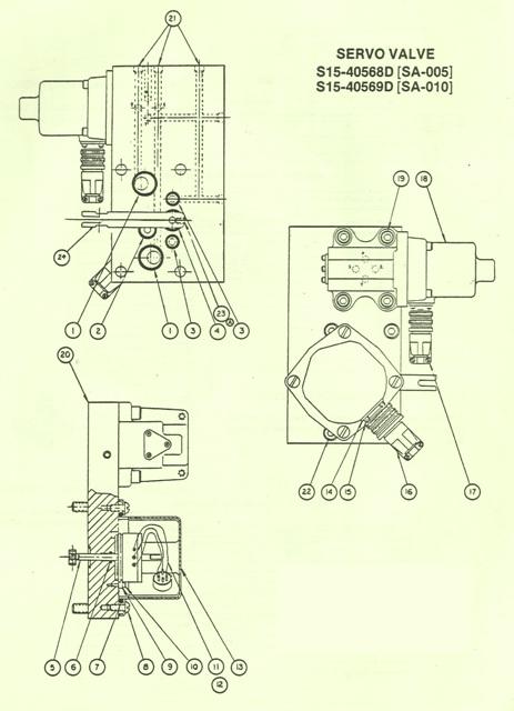 Denison Hydraulic Model 46 Electrohydraulic Servo Control Assy