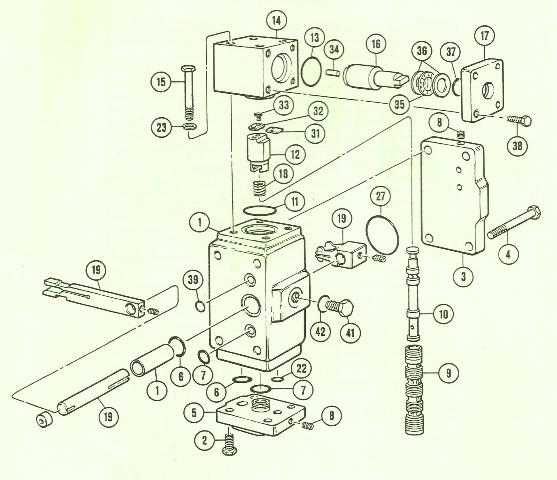 Denison Hydraulic Model 46 Rotary Input Servo Control Assy