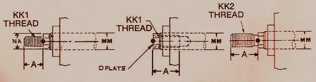 Rexroth Pneumatic & Hydraulic Cylinders – Rod Thread Options