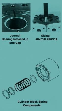 Sundstrand Sauer Danfoss Series 90 – Cylinder Spring & Journal Bearing