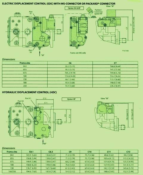Sundstrand Sauer Danfoss  90 Series – EDC and HDC Controls Chart