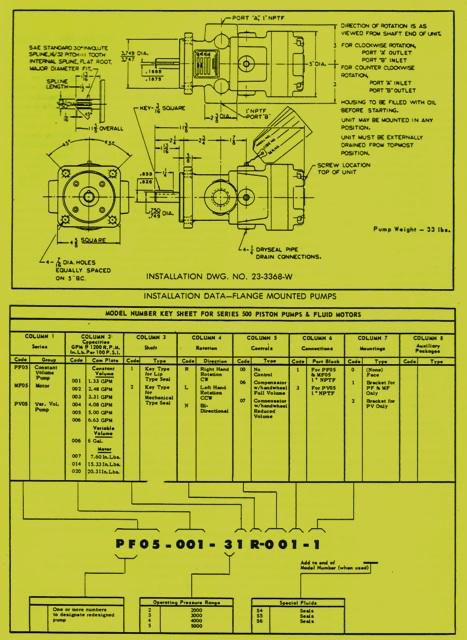 Denison Axial Piston Constant Volume Pump 500 Series