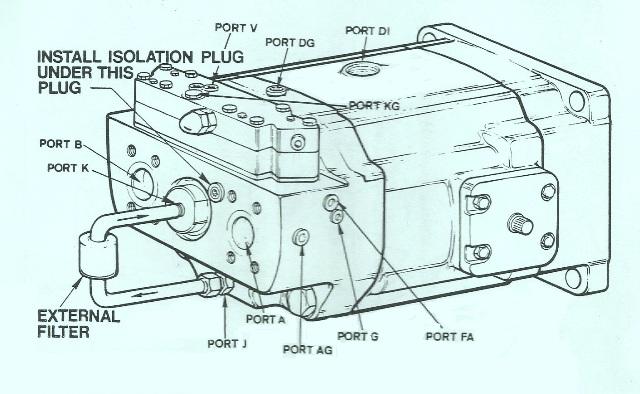 Denison GoldCup Series – Replenishing Circuit Isolation Plug