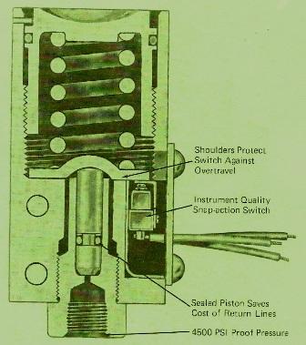 Piston Pressure Switch For Hydraulic Fluid